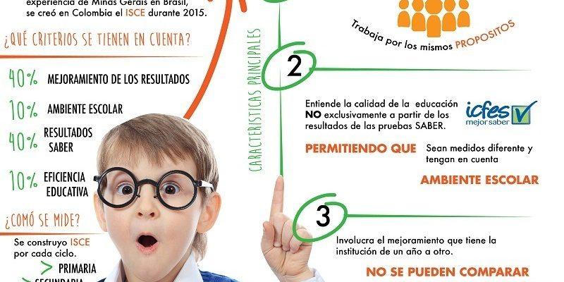 Administración de Chía hace reconocimiento a los mejores en educación