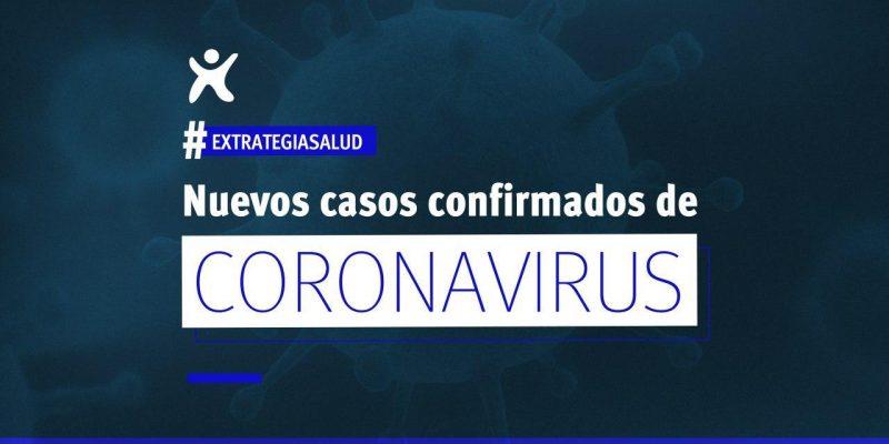 NUEVOS CASOS DE CORONAVIRUS EN CUNDINAMARCA copy copy