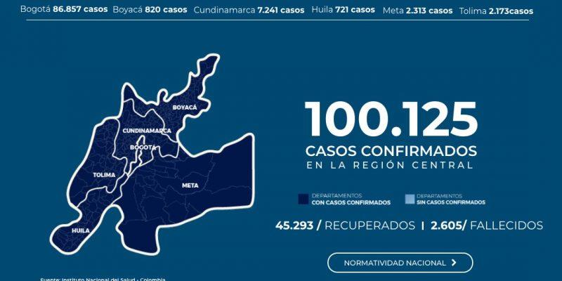 En los territorios de RAP E se dispararon los casos por covid 19 ya son mas de 100.000